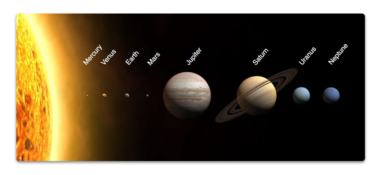 Image of Solar System from Wikipedia